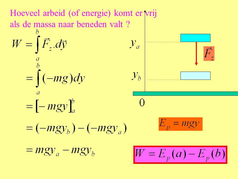 c.Gravitatie-energie: algemene behandeling.