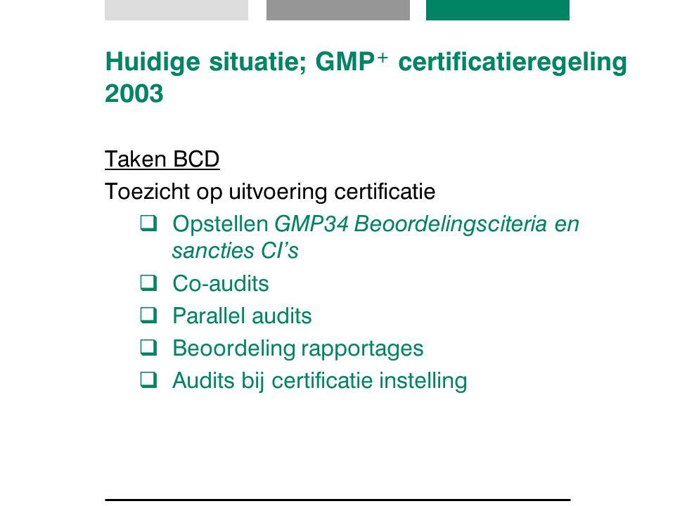 Huidige situatie; GMP + certificatieregeling 2003 Taken BCD Toezicht op uitvoering certificatie  Opstellen GMP34 Beoordelingsciteria en sancties CI's