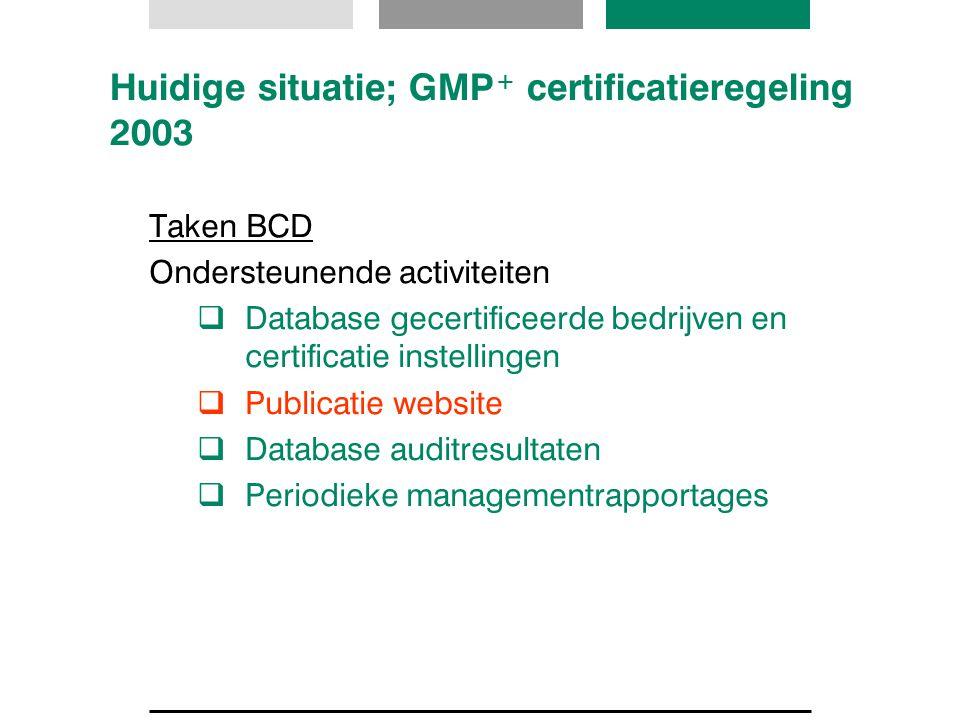 Huidige situatie; GMP + certificatieregeling 2003 Taken BCD Ondersteunende activiteiten  Database gecertificeerde bedrijven en certificatie instellin