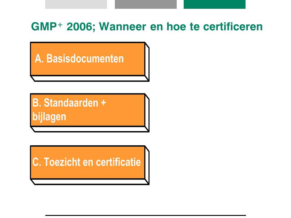 GMP + 2006; Wanneer en hoe te certificeren