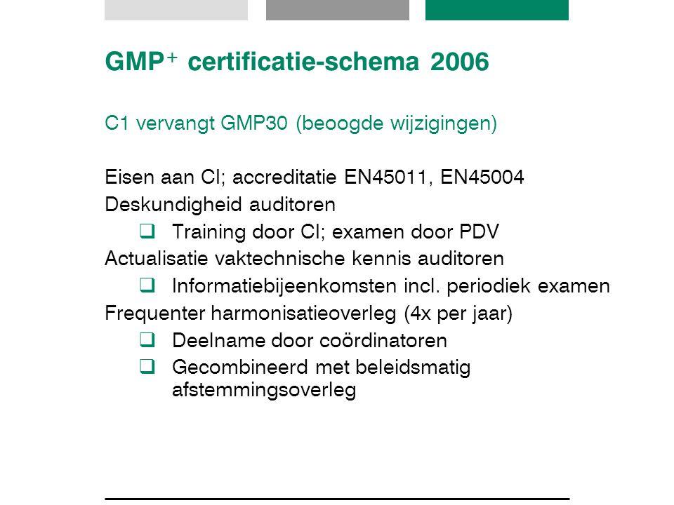 GMP + certificatie-schema 2006 C1 vervangt GMP30 (beoogde wijzigingen) Eisen aan CI; accreditatie EN45011, EN45004 Deskundigheid auditoren  Training