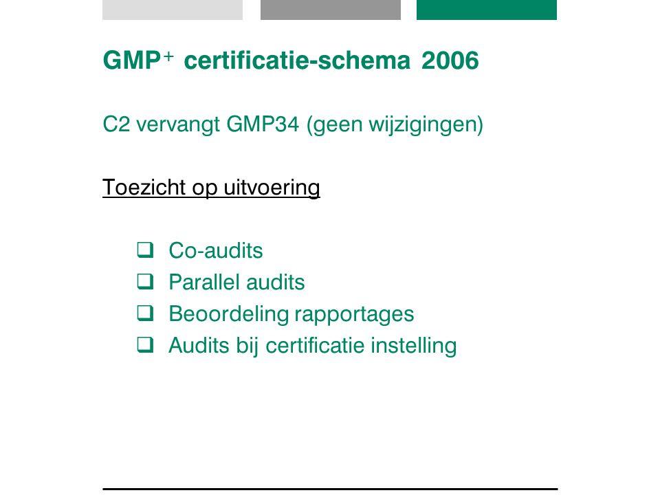 GMP + certificatie-schema 2006 C2 vervangt GMP34 (geen wijzigingen) Toezicht op uitvoering  Co-audits  Parallel audits  Beoordeling rapportages  A