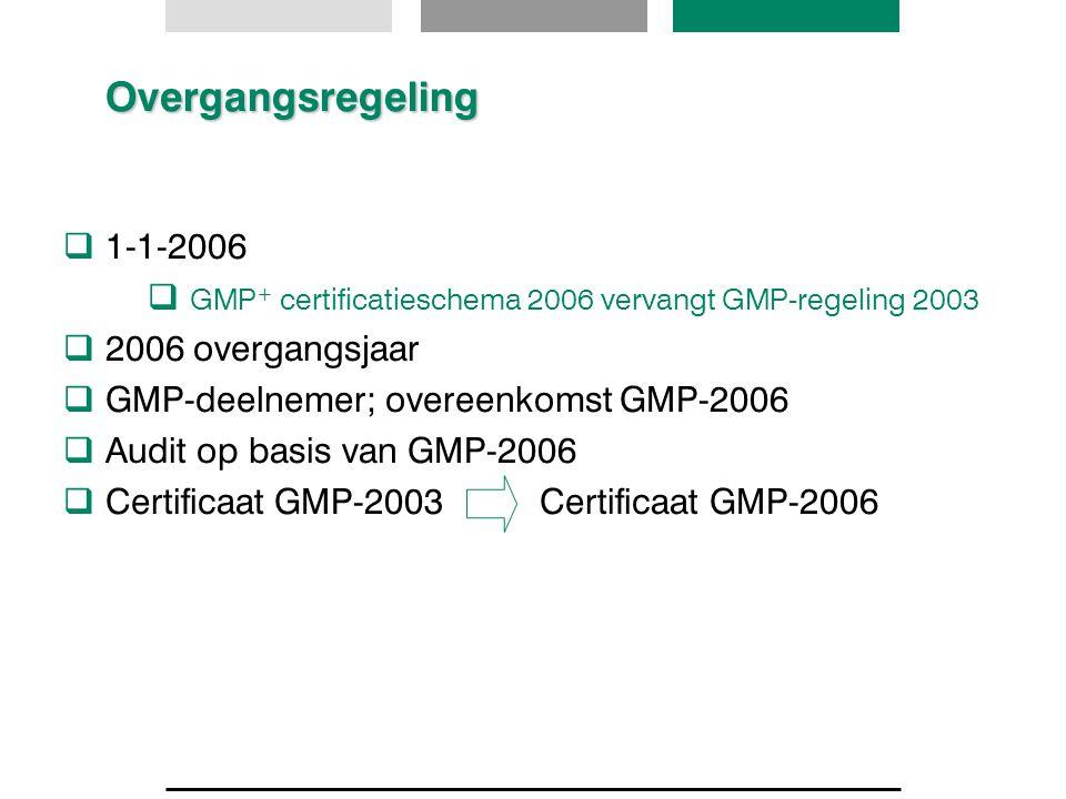 Overgangsregeling  1-1-2006  GMP + certificatieschema 2006 vervangt GMP-regeling 2003  2006 overgangsjaar  GMP-deelnemer; overeenkomst GMP-2006 