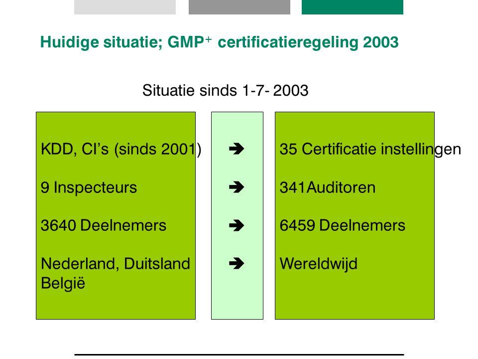 Huidige situatie; GMP + certificatieregeling 2003 Situatie sinds 1-7-2003 Scheiding beleid en uitvoering  PDV beheert GMP-standaarden  Onafhankelijke certificatie instellingen Kwaliteitsniveau van audits gehandhaafd  Adequate coördinatie en harmonisatie uitvoering certificatie  Bureau Coördinatie Diervoedercertificatie en-controle