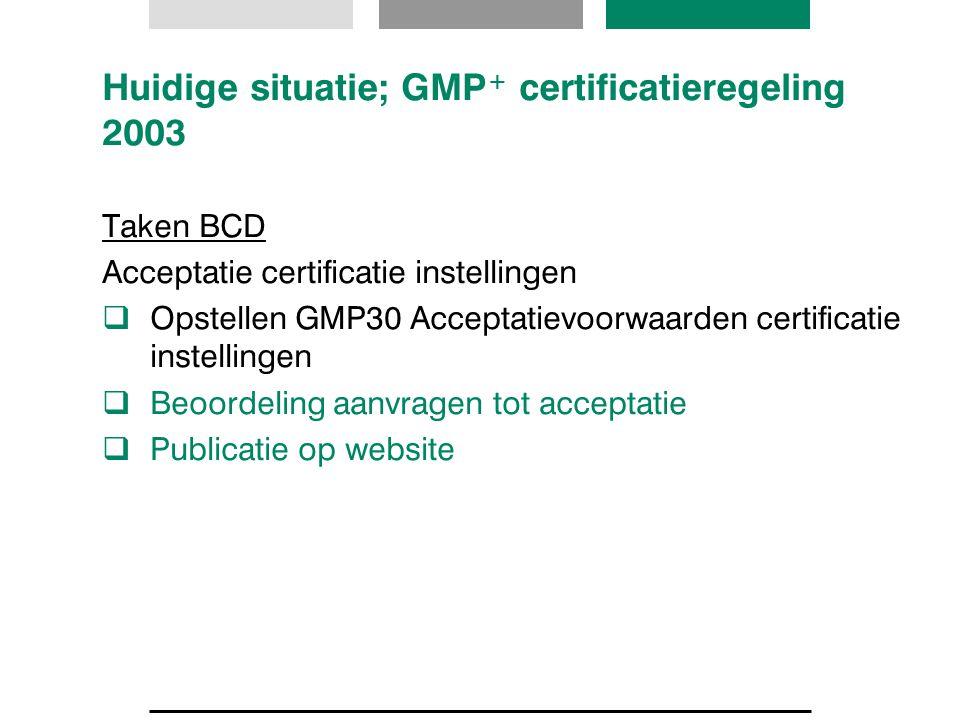 Huidige situatie; GMP + certificatieregeling 2003 Taken BCD Harmonisatie uitvoering certificatie  Opstellen GMP31Beoordelings- en certificatiecriteria  Opstellen GMP32 checklijsten  Training van auditoren incl.