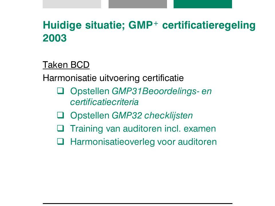 Huidige situatie; GMP + certificatieregeling 2003 Taken BCD Toezicht op uitvoering certificatie  Opstellen GMP34 Beoordelingsciteria en sancties CI's  Co-audits  Parallel audits  Beoordeling rapportages  Audits bij certificatie instelling