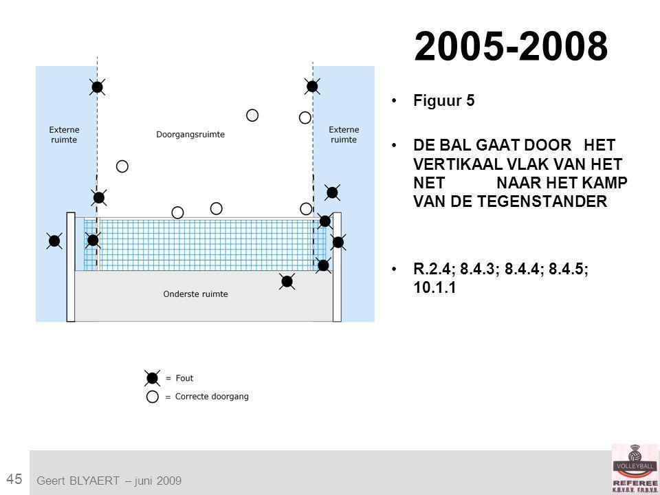45 VVB SR commissie - reglementen 2009-2012 Geert BLYAERT | © Robert Bosch GmbH 2009.