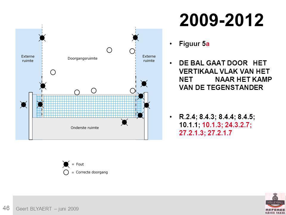 46 VVB SR commissie - reglementen 2009-2012 Geert BLYAERT | © Robert Bosch GmbH 2009.