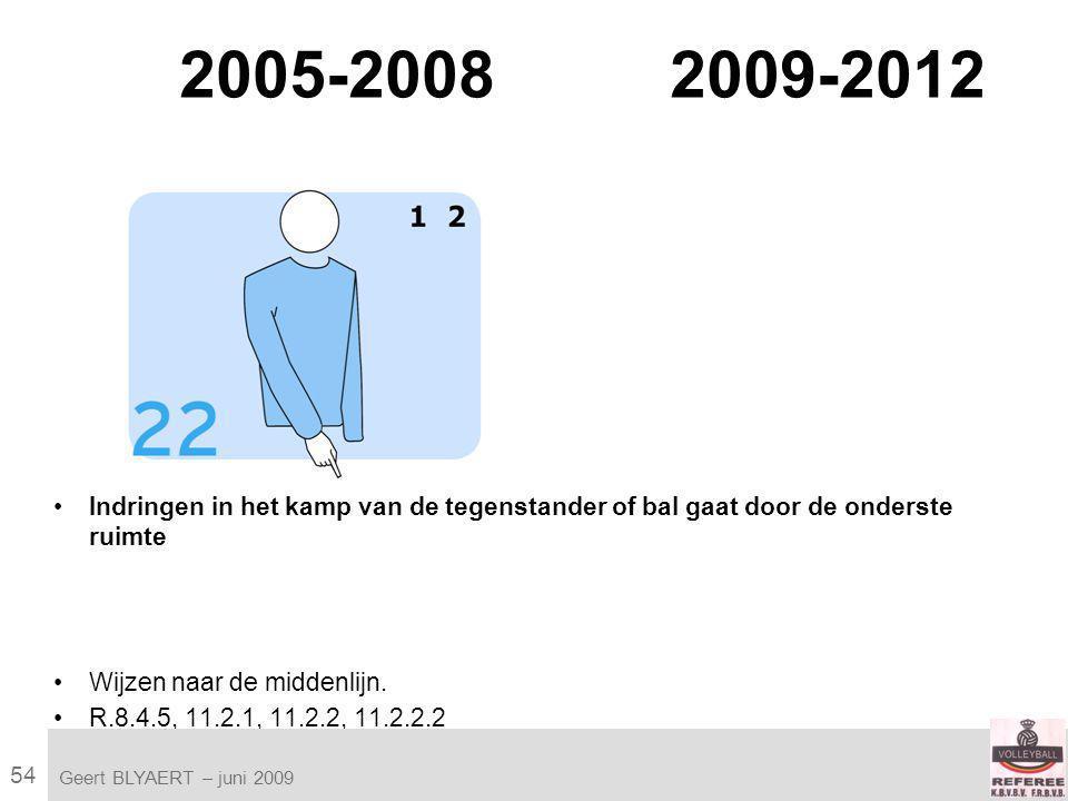 54 VVB SR commissie - reglementen 2009-2012 Geert BLYAERT | © Robert Bosch GmbH 2009.