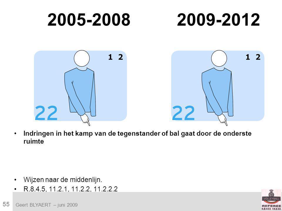 55 VVB SR commissie - reglementen 2009-2012 Geert BLYAERT | © Robert Bosch GmbH 2009.