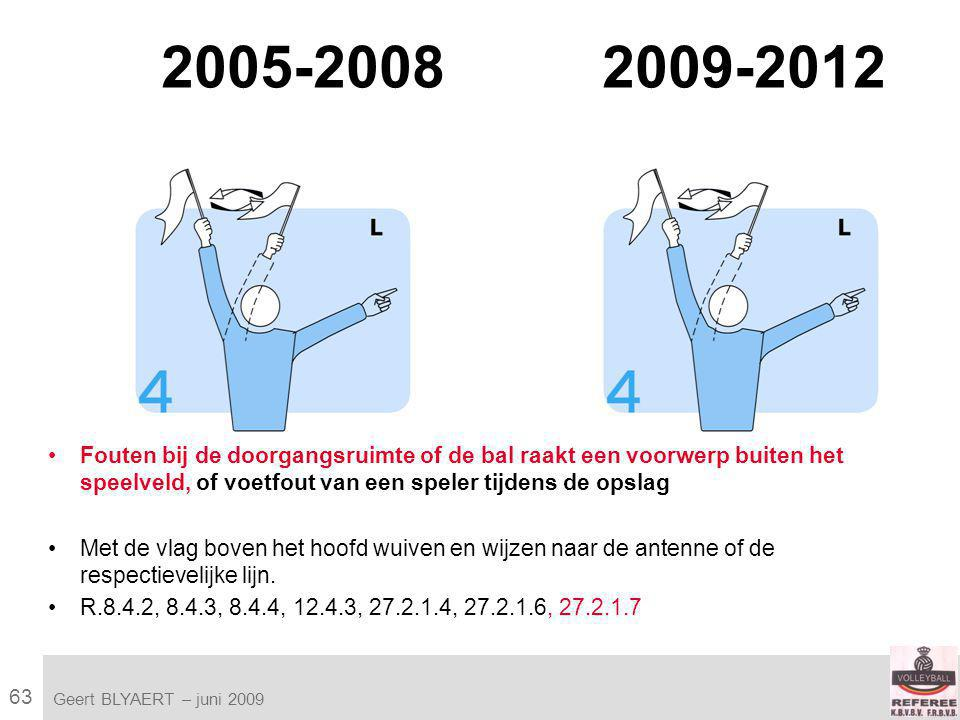 63 VVB SR commissie - reglementen 2009-2012 Geert BLYAERT | © Robert Bosch GmbH 2009.