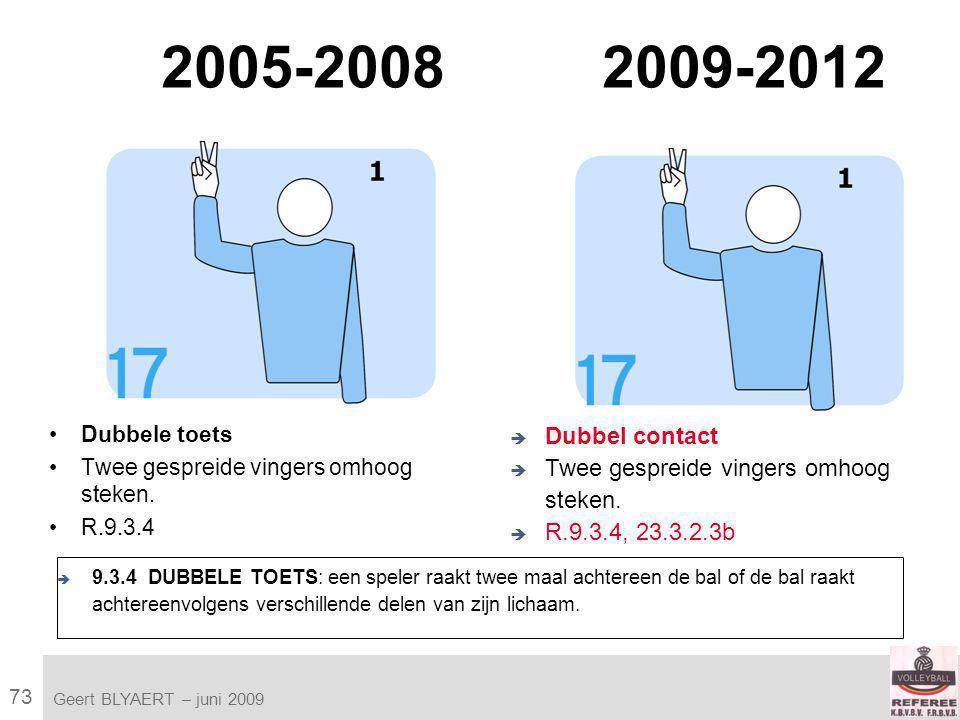 73 VVB SR commissie - reglementen 2009-2012 Geert BLYAERT | © Robert Bosch GmbH 2009.