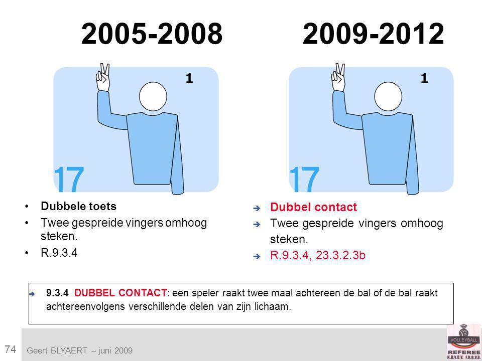 74 VVB SR commissie - reglementen 2009-2012 Geert BLYAERT | © Robert Bosch GmbH 2009.