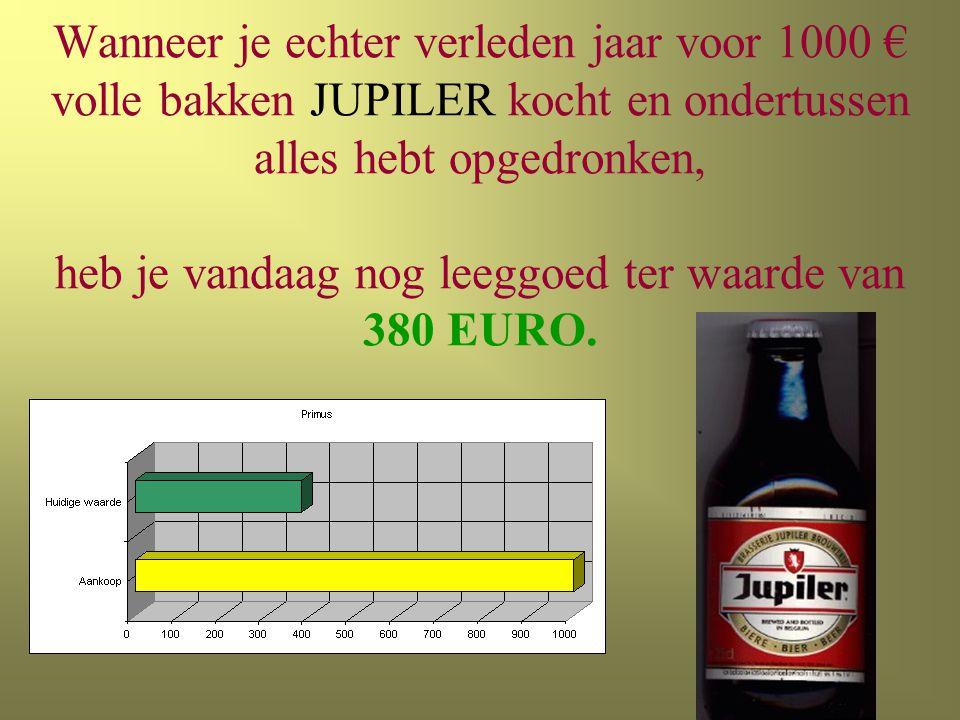 Wanneer je echter verleden jaar voor 1000 € volle bakken JUPILER kocht en ondertussen alles hebt opgedronken, heb je vandaag nog leeggoed ter waarde van 380 EURO.