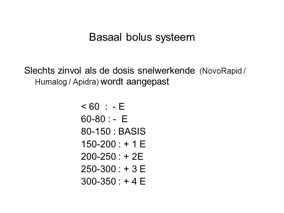 Basaal bolus systeem Slechts zinvol als de dosis snelwerkende (NovoRapid / Humalog / Apidra) wordt aangepast < 60 : - E 60-80 : - E 80-150 : BASIS 150