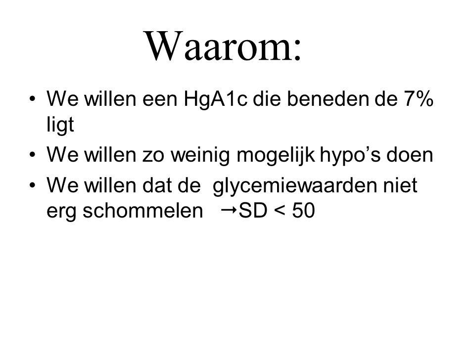 Waarom: •We willen een HgA1c die beneden de 7% ligt •We willen zo weinig mogelijk hypo's doen •We willen dat de glycemiewaarden niet erg schommelen 
