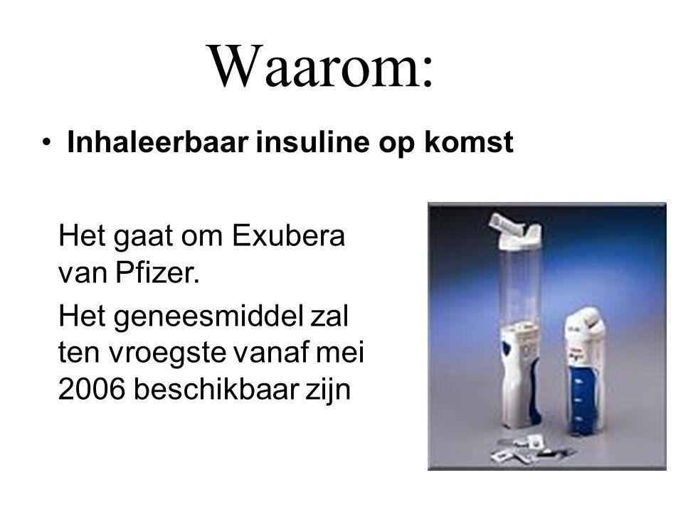 Waarom: •Inhaleerbaar insuline op komst Het gaat om Exubera van Pfizer. Het geneesmiddel zal ten vroegste vanaf mei 2006 beschikbaar zijn