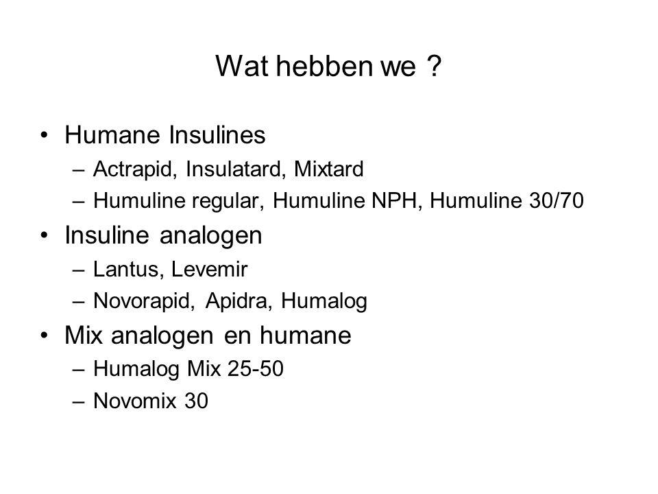 Wat hebben we ? •Humane Insulines –Actrapid, Insulatard, Mixtard –Humuline regular, Humuline NPH, Humuline 30/70 •Insuline analogen –Lantus, Levemir –