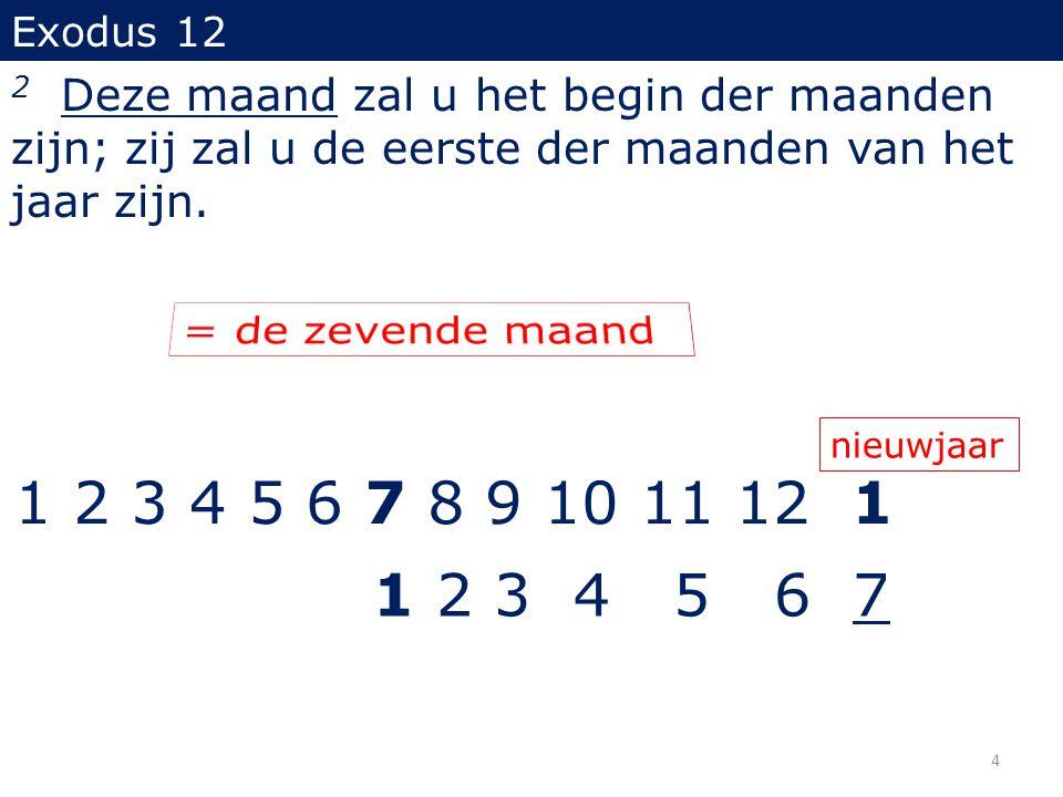 Exodus 12 2 Deze maand zal u het begin der maanden zijn; zij zal u de eerste der maanden van het jaar zijn. 1 2 3 4 5 6 7 8 9 10 11 12 1 1 2 3 4 5 6 7