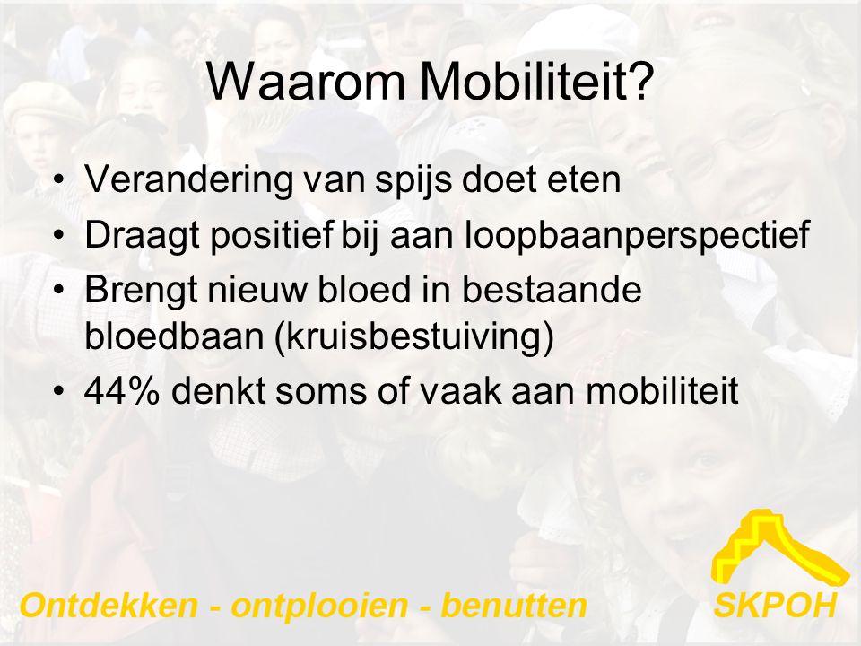 Waarom Mobiliteit.