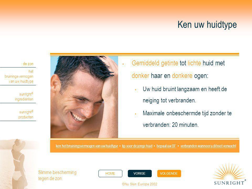 HOMEVORIGEVOLGENDE de zon het bruiningsvermogen van uw huidtype sunright ® ingrediënten sunright ® producten ©Nu Skin Europe 2002 Slimme bescherming t