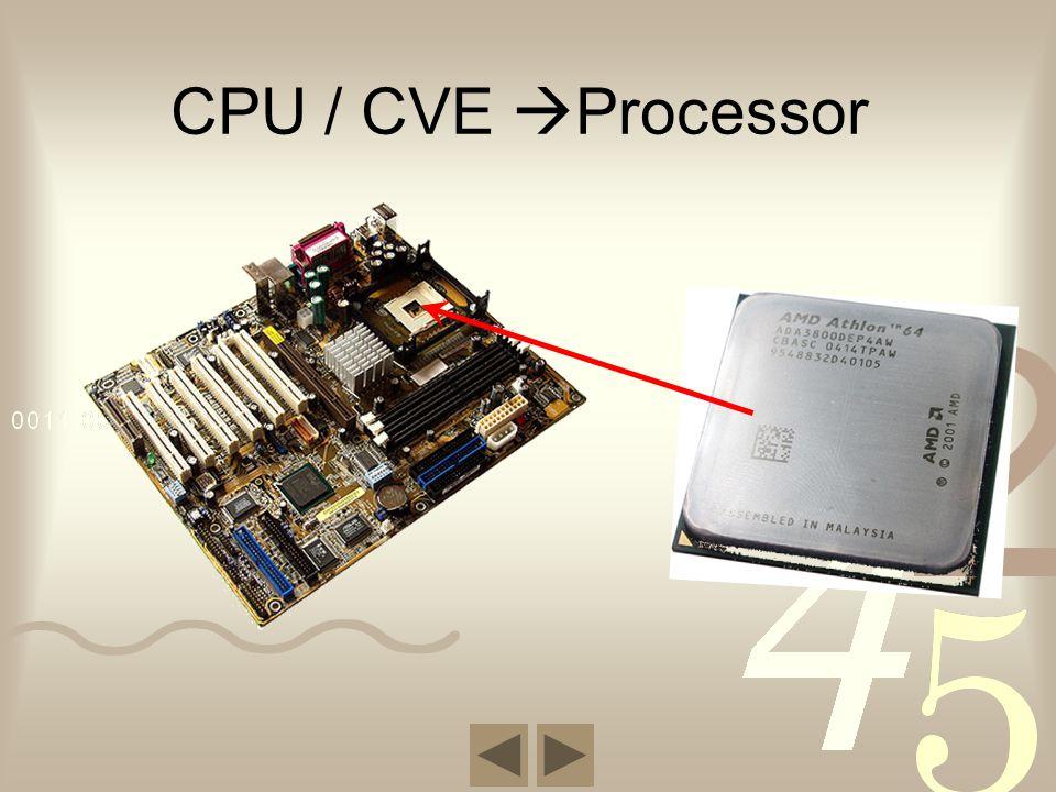 CPU / CVE  Processor