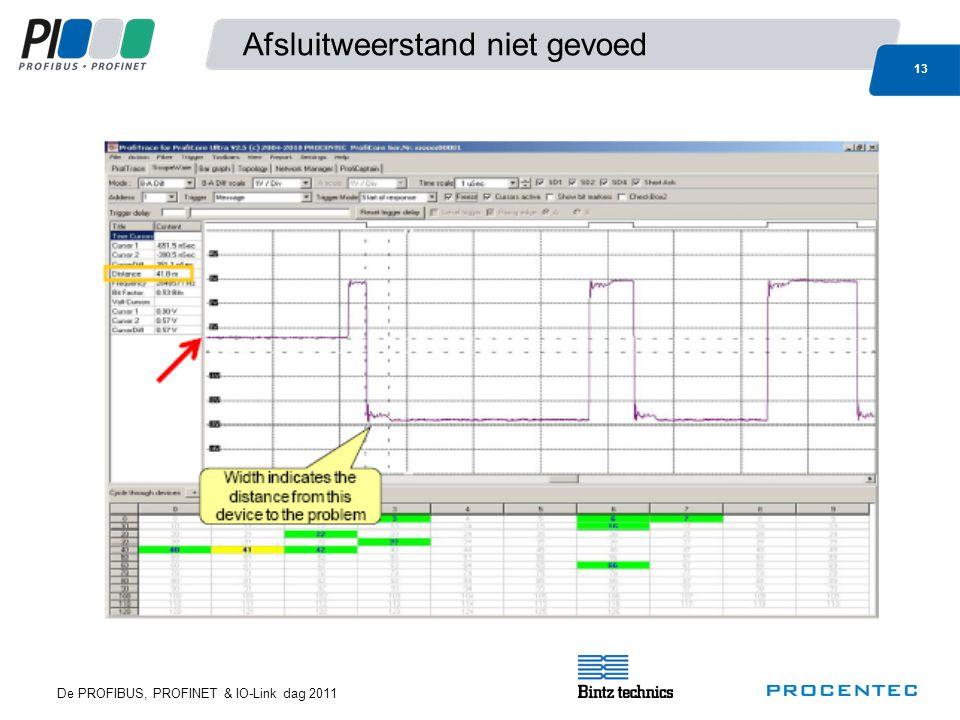 De PROFIBUS, PROFINET & IO-Link dag 2011 13 Afsluitweerstand niet gevoed