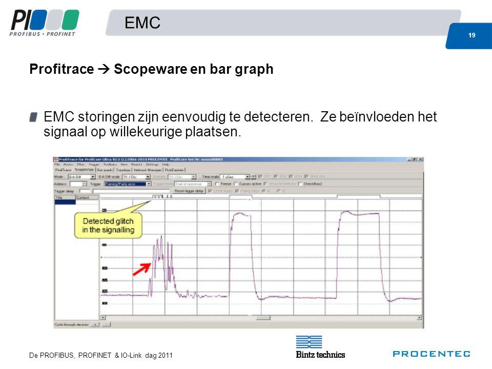 De PROFIBUS, PROFINET & IO-Link dag 2011 19 EMC EMC storingen zijn eenvoudig te detecteren.