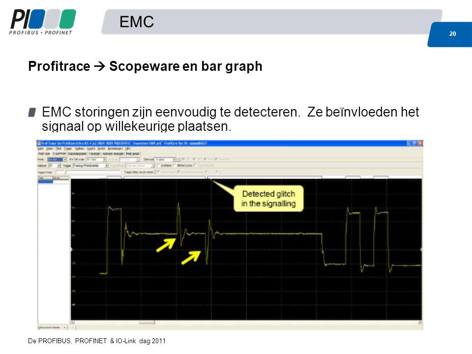 De PROFIBUS, PROFINET & IO-Link dag 2011 20 EMC EMC storingen zijn eenvoudig te detecteren.