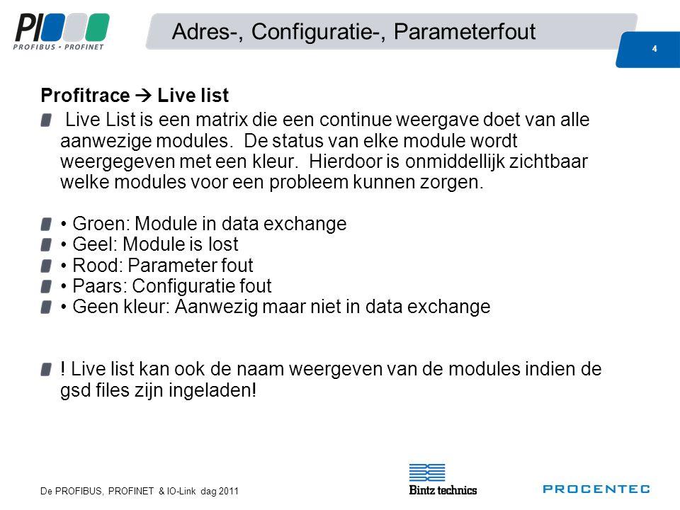 De PROFIBUS, PROFINET & IO-Link dag 2011 4 Adres-, Configuratie-, Parameterfout Live List is een matrix die een continue weergave doet van alle aanwezige modules.