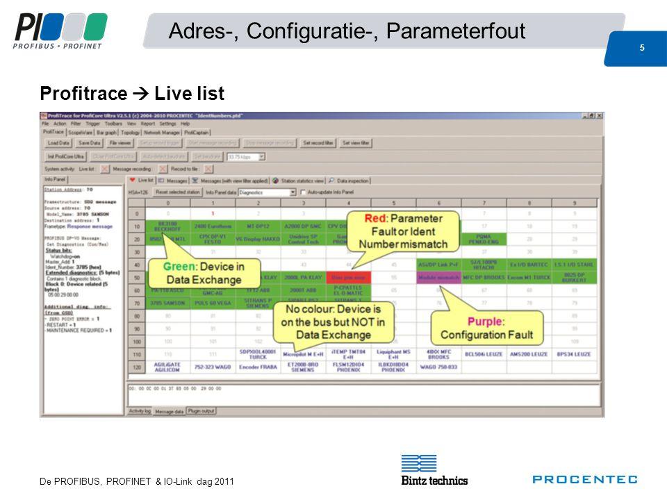 De PROFIBUS, PROFINET & IO-Link dag 2011 5 Adres-, Configuratie-, Parameterfout Profitrace  Live list