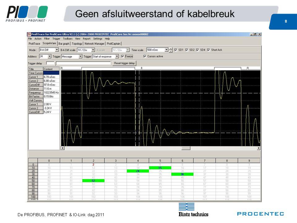 De PROFIBUS, PROFINET & IO-Link dag 2011 8 Geen afsluitweerstand of kabelbreuk