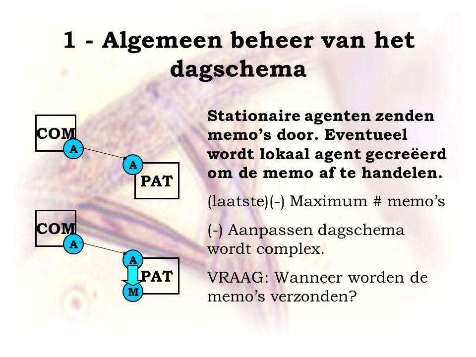 1 - Algemeen beheer van het dagschema COM PAT Stationaire agenten zenden memo's door.