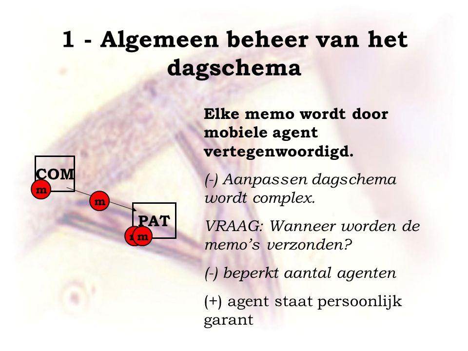 1 - Algemeen beheer van het dagschema COM PAT Elke memo wordt door mobiele agent vertegenwoordigd.