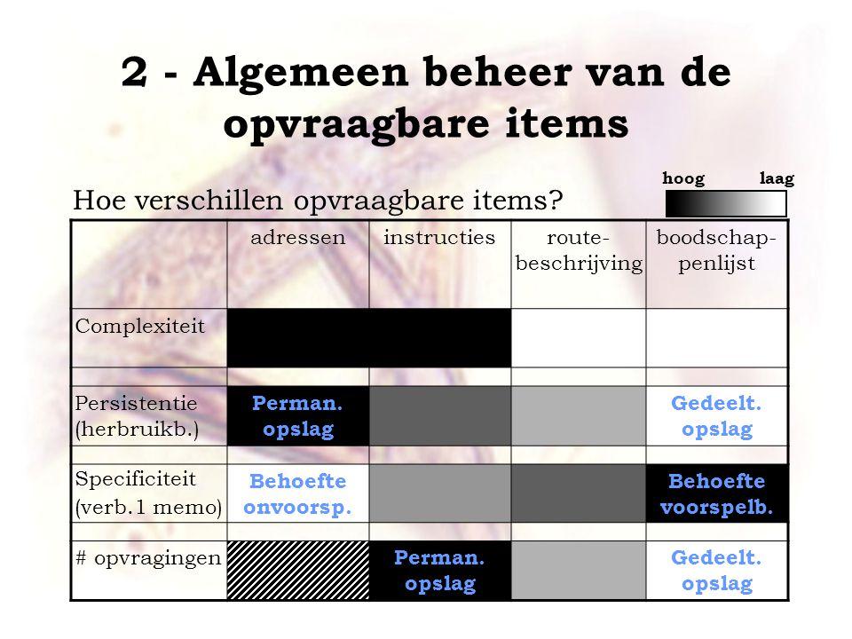 2 - Algemeen beheer van de opvraagbare items Hoe verschillen opvraagbare items.