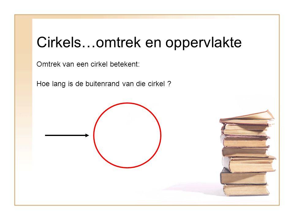 Cirkels…omtrek en oppervlakte Omtrek van een cirkel betekent: Hoe lang is de buitenrand van die cirkel ?