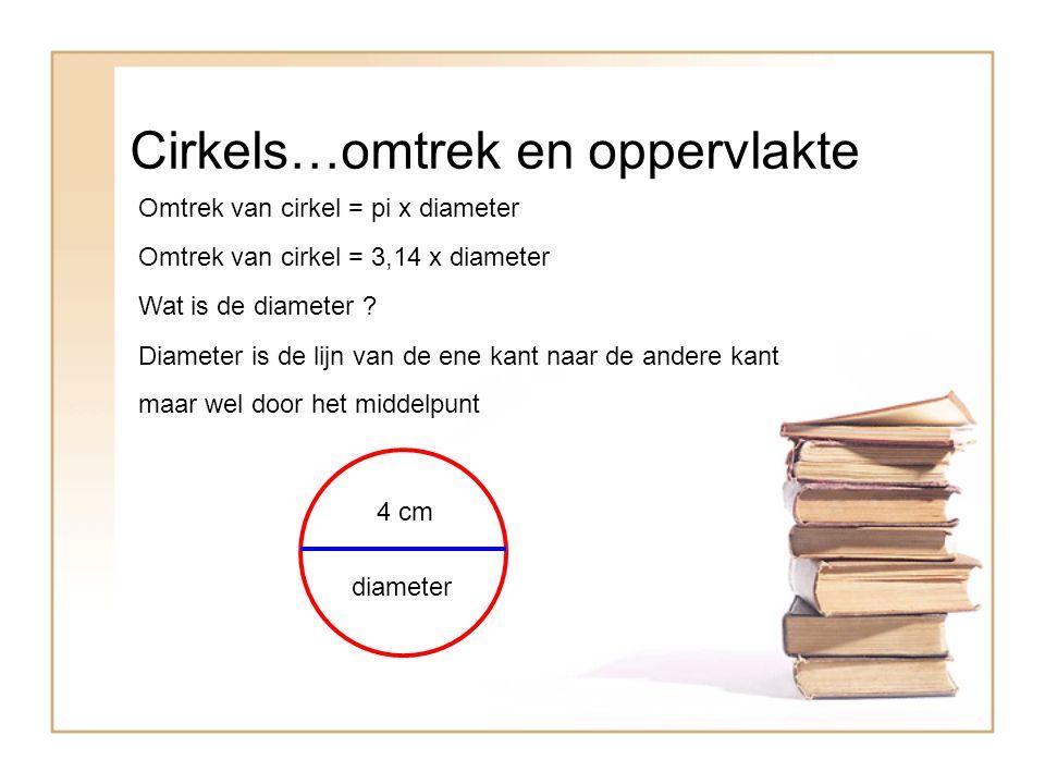 Cirkels…omtrek en oppervlakte Omtrek van cirkel = pi x diameter Omtrek van cirkel = 3,14 x diameter Wat is de diameter ? 4 cm diameter Diameter is de