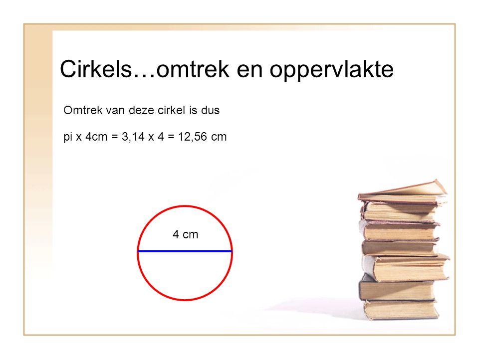 Cirkels…omtrek en oppervlakte Omtrek van deze cirkel is dus 4 cm pi x 4cm = 3,14 x 4 = 12,56 cm