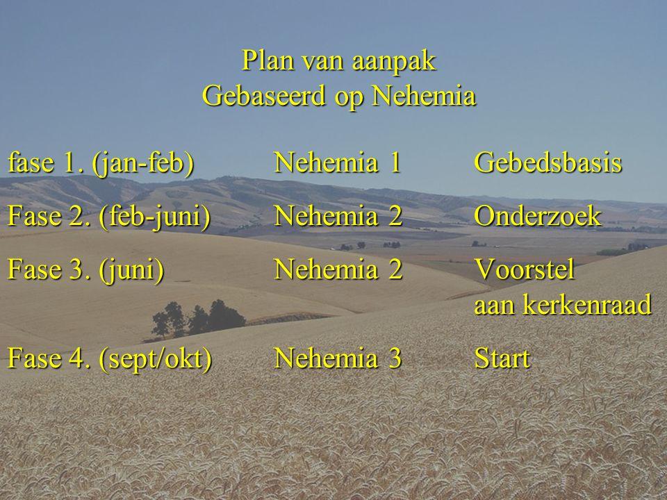 Plan van aanpak Gebaseerd op Nehemia fase 1.(jan-feb) Nehemia 1 Gebedsbasis Fase 2.