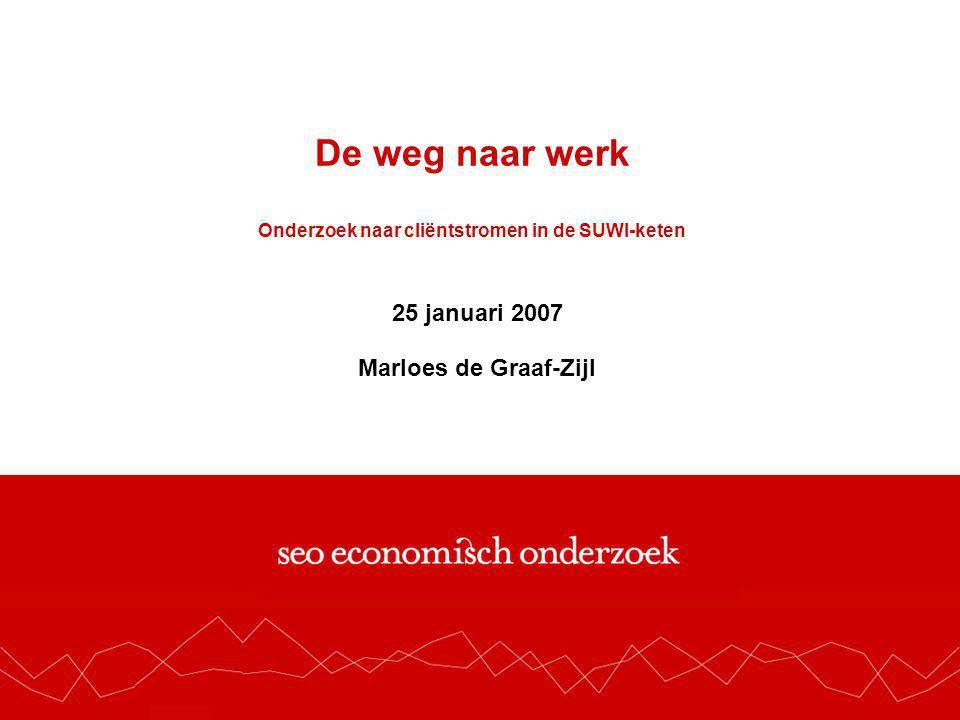 www.seo.nl - secretariaat@seo.nl - +31 20 525 1630 De weg naar werk Onderzoek naar cliëntstromen in de SUWI-keten 25 januari 2007 Marloes de Graaf-Zij