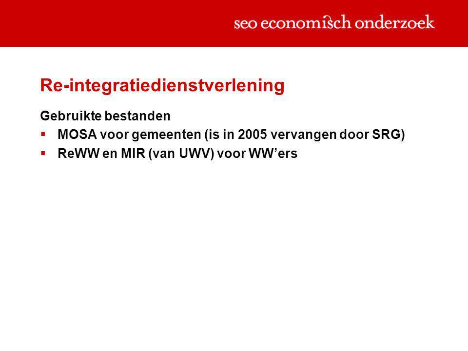 Re-integratiedienstverlening Gebruikte bestanden  MOSA voor gemeenten (is in 2005 vervangen door SRG)  ReWW en MIR (van UWV) voor WW'ers