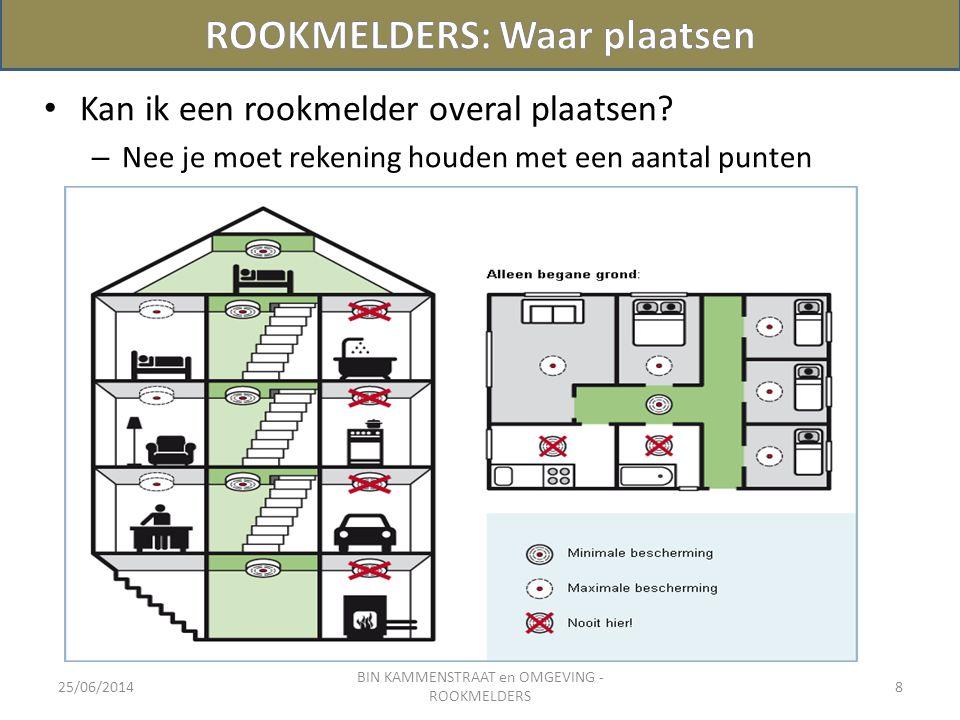 25/06/2014 BIN KAMMENSTRAAT en OMGEVING - ROOKMELDERS 9 Lees en bewaar de gebruiksaanwijzing.