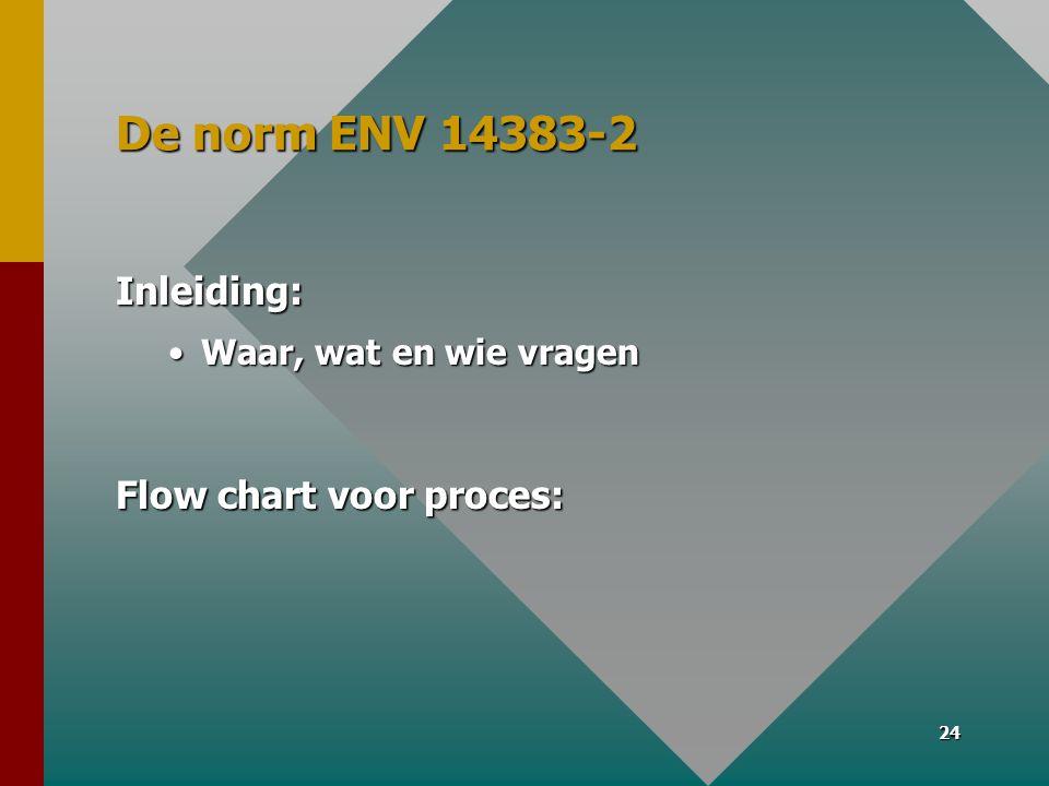 24 De norm ENV 14383-2 Inleiding: •Waar, wat en wie vragen Flow chart voor proces: