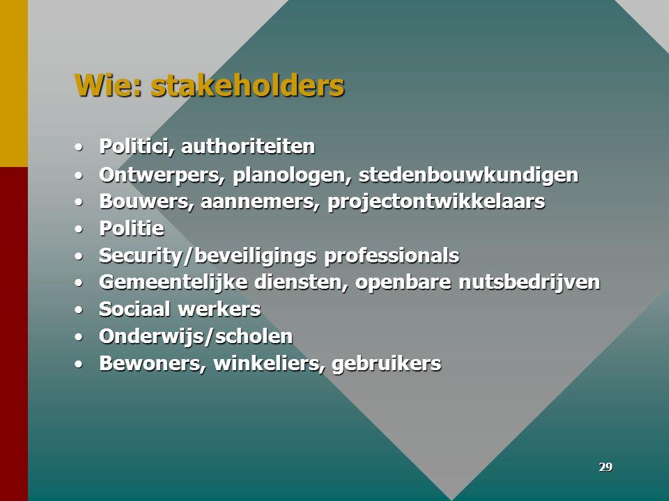 29 Wie: stakeholders •Politici, authoriteiten •Ontwerpers, planologen, stedenbouwkundigen •Bouwers, aannemers, projectontwikkelaars •Politie •Security/beveiligings professionals •Gemeentelijke diensten, openbare nutsbedrijven •Sociaal werkers •Onderwijs/scholen •Bewoners, winkeliers, gebruikers