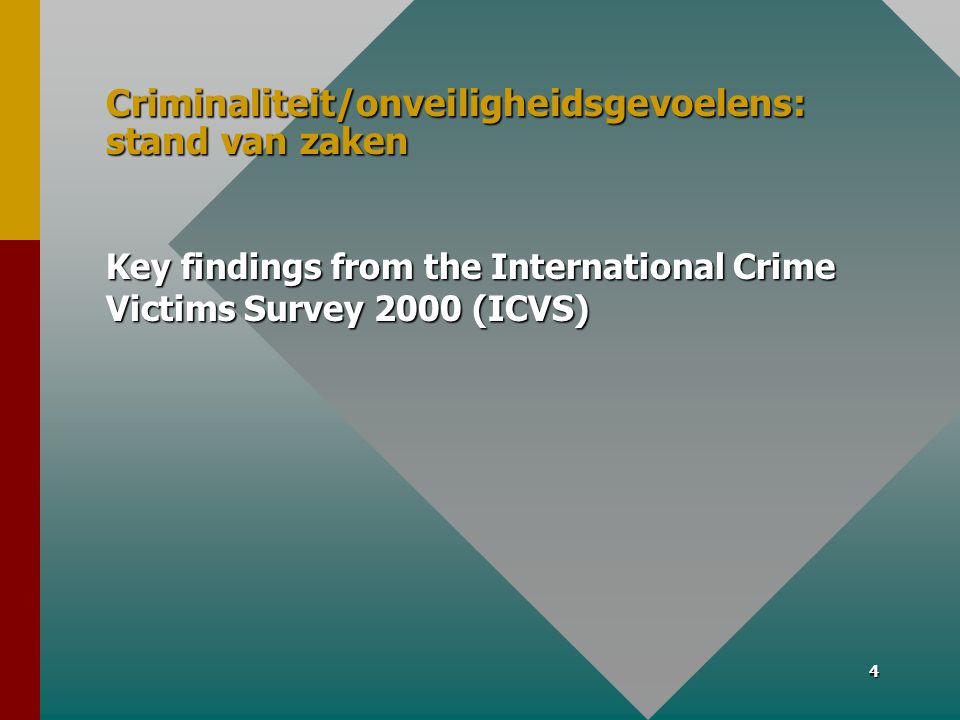4 Criminaliteit/onveiligheidsgevoelens: stand van zaken Key findings from the International Crime Victims Survey 2000 (ICVS)