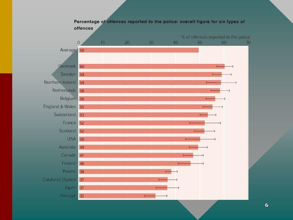 37 Aandacht voor kosten baten analyse als instrument •Paul van Soomeren en Jack Wever (2004): Cost-Benefit Analysis in Crime.