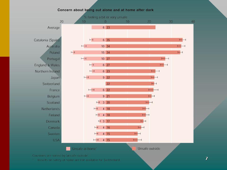 38 Kosten-baten analyse van Politie Keurmerk Veilig Wonen