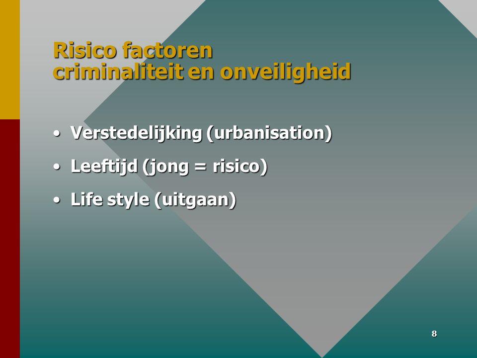 8 Risico factoren criminaliteit en onveiligheid •Verstedelijking (urbanisation) •Leeftijd (jong = risico) •Life style (uitgaan)