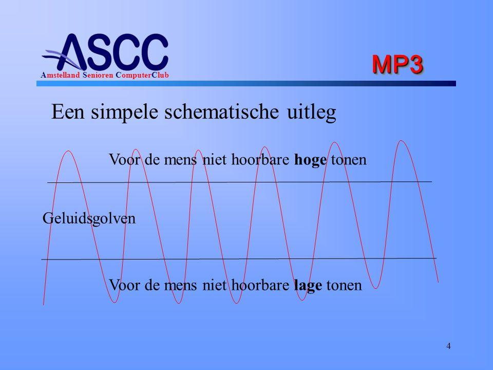 Amstelland Senioren ComputerClub MP3 MP3 Een simpele schematische uitleg 4 Geluidsgolven Voor de mens niet hoorbare hoge tonen Voor de mens niet hoorbare lage tonen