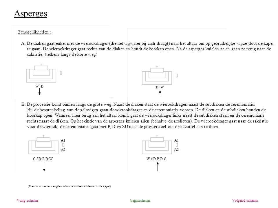 Asperges 2 mogelijkheden : A. De diaken gaat enkel met de wierookdrager (die het wijwater bij zich draagt) naar het altaar om op gebruikelijke wijze d